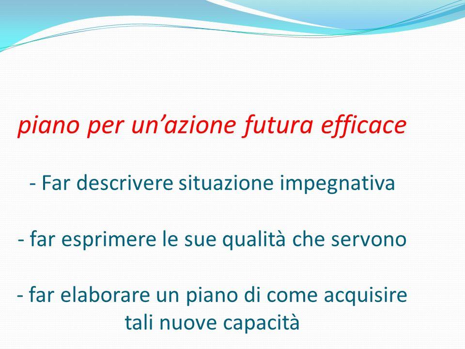 piano per unazione futura efficace - Far descrivere situazione impegnativa - far esprimere le sue qualità che servono - far elaborare un piano di come