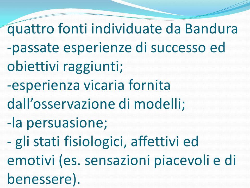 quattro fonti individuate da Bandura -passate esperienze di successo ed obiettivi raggiunti; -esperienza vicaria fornita dallosservazione di modelli;
