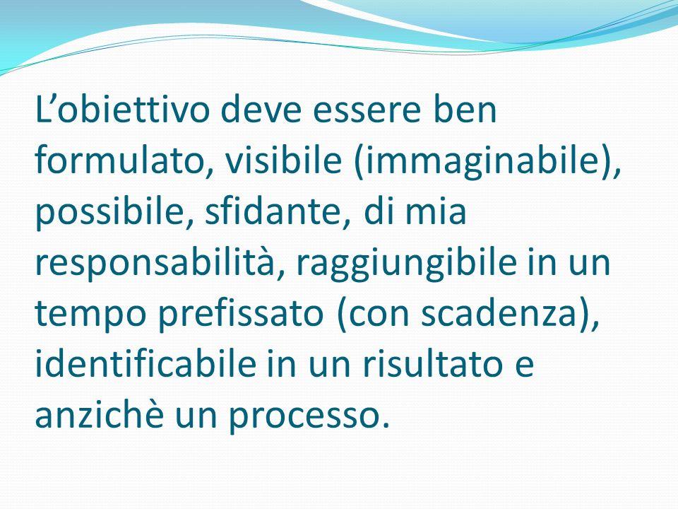 Lobiettivo deve essere ben formulato, visibile (immaginabile), possibile, sfidante, di mia responsabilità, raggiungibile in un tempo prefissato (con s