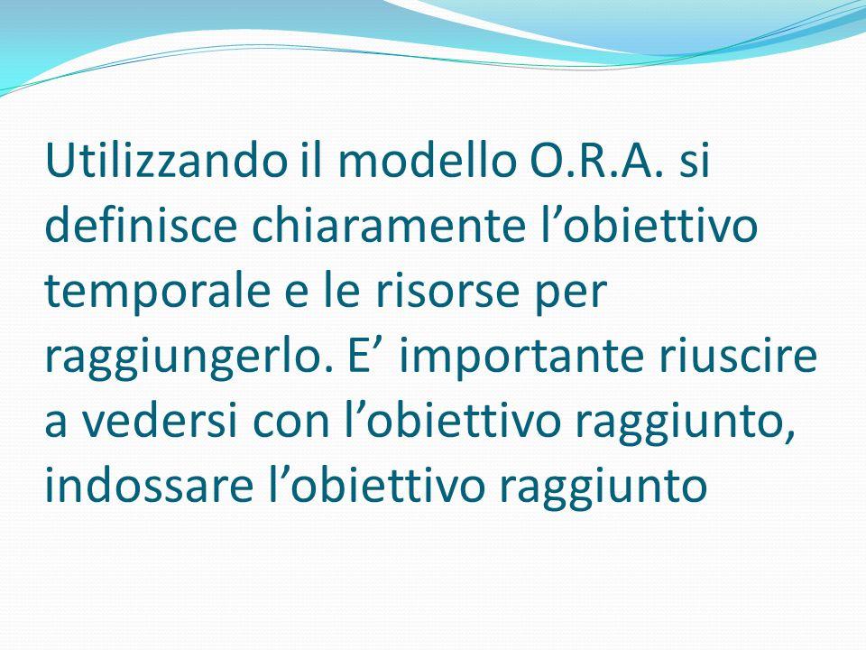 Utilizzando il modello O.R.A. si definisce chiaramente lobiettivo temporale e le risorse per raggiungerlo. E importante riuscire a vedersi con lobiett