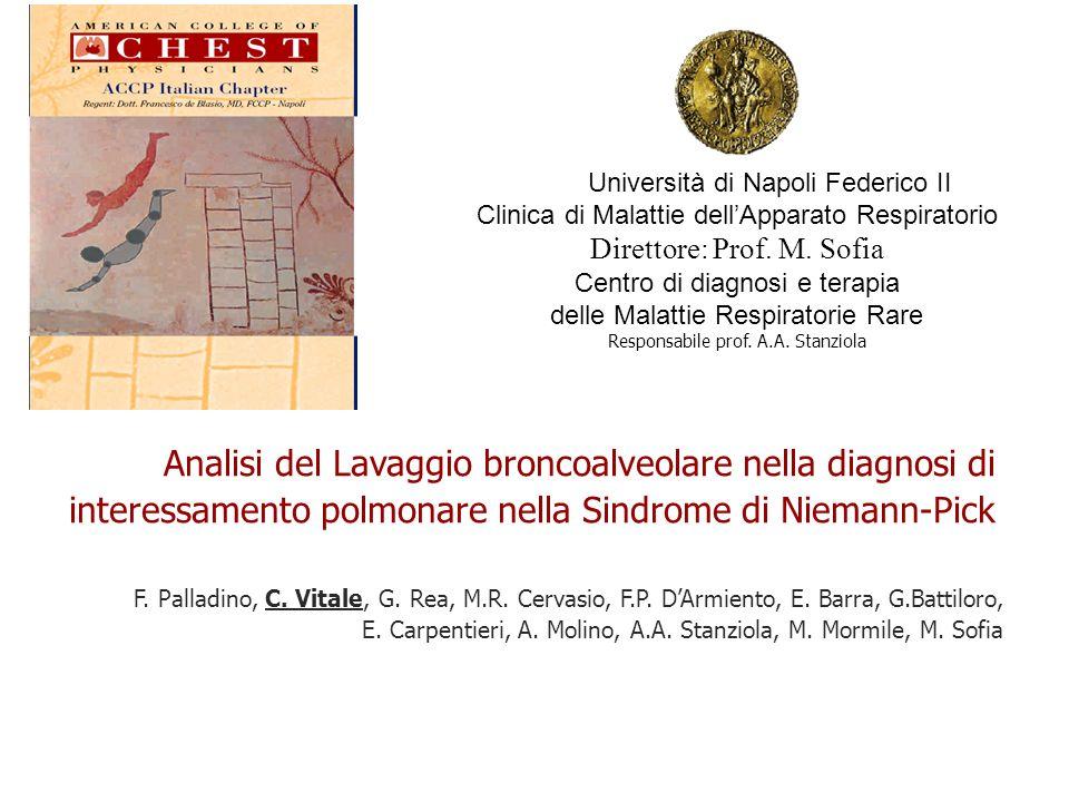 F. Palladino, C. Vitale, G. Rea, M.R. Cervasio, F.P. DArmiento, E. Barra, G.Battiloro, E. Carpentieri, A. Molino, A.A. Stanziola, M. Mormile, M. Sofia
