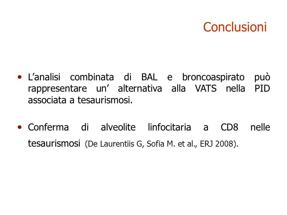 Conclusioni Lanalisi combinata di BAL e broncoaspirato può rappresentare un alternativa alla VATS nella PID associata a tesaurismosi. Conferma di alve