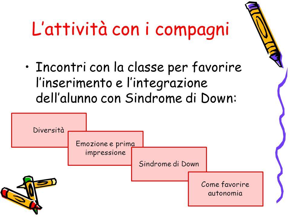 Lattività con i compagni Incontri con la classe per favorire linserimento e lintegrazione dellalunno con Sindrome di Down: Diversità Emozione e prima