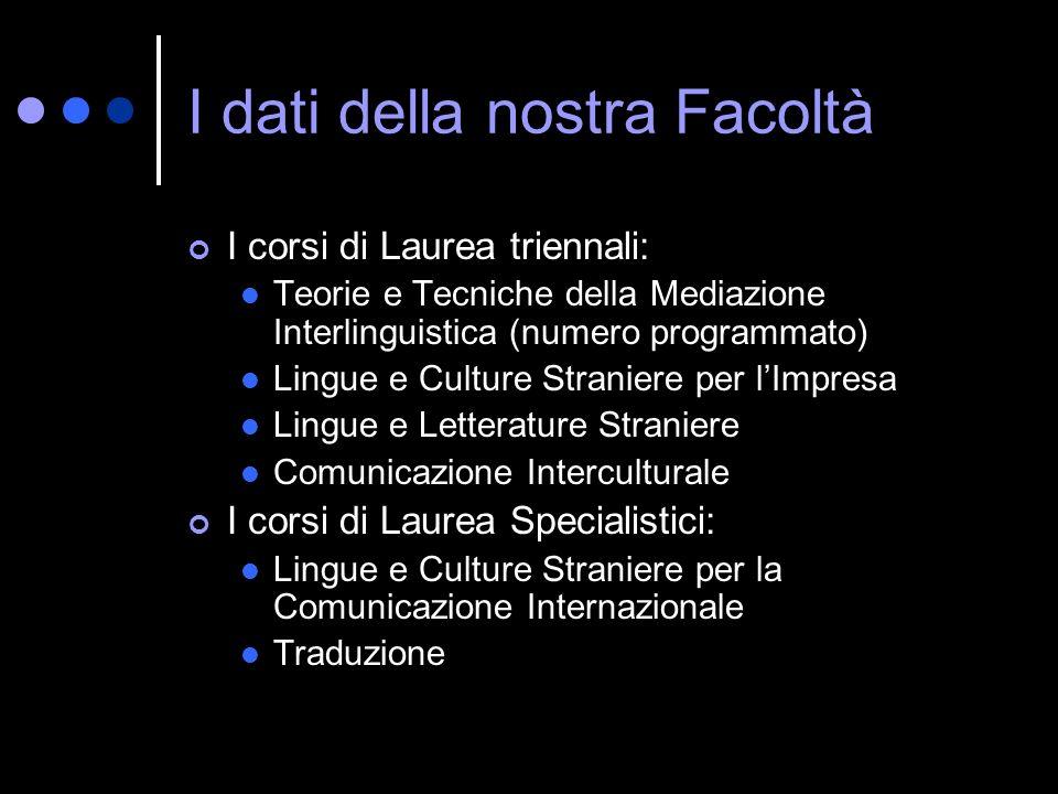 I dati della nostra Facoltà I corsi di Laurea triennali: Teorie e Tecniche della Mediazione Interlinguistica (numero programmato) Lingue e Culture Str