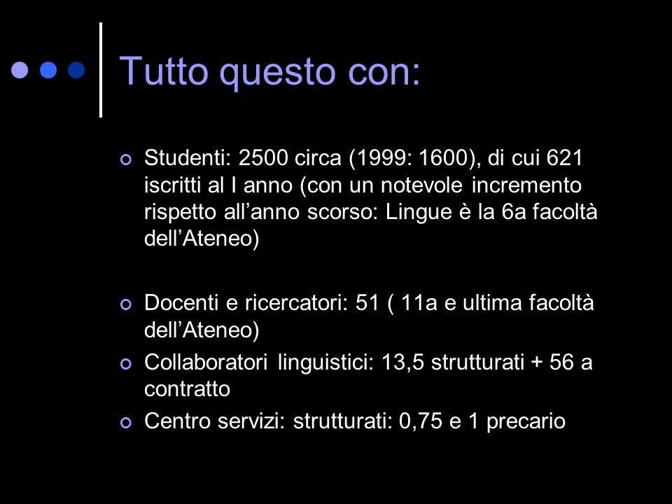 Tutto questo con: Studenti: 2500 circa (1999: 1600), di cui 621 iscritti al I anno (con un notevole incremento rispetto allanno scorso: Lingue è la 6a