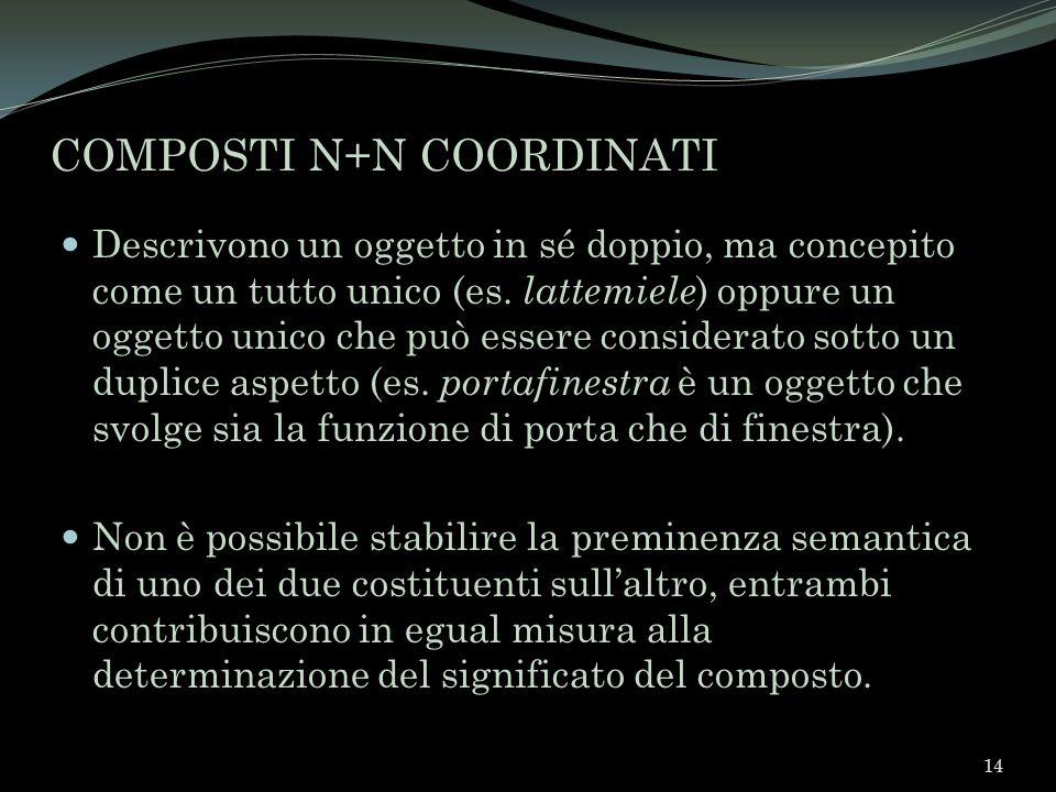 COMPOSTI N+N COORDINATI Descrivono un oggetto in sé doppio, ma concepito come un tutto unico (es. lattemiele ) oppure un oggetto unico che può essere