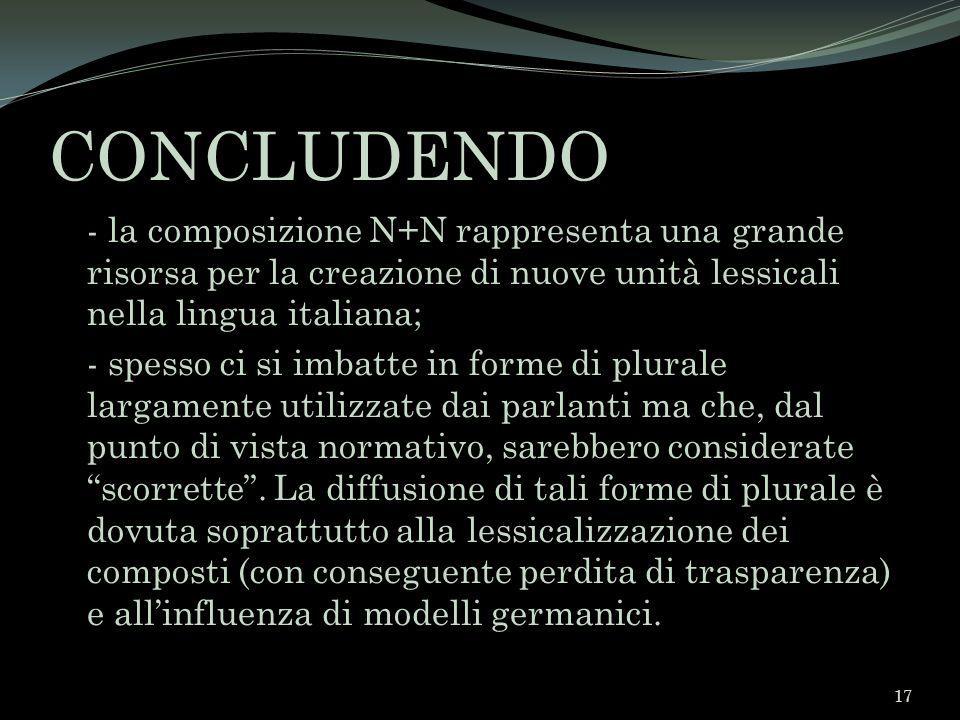 CONCLUDENDO - la composizione N+N rappresenta una grande risorsa per la creazione di nuove unità lessicali nella lingua italiana; - spesso ci si imbat