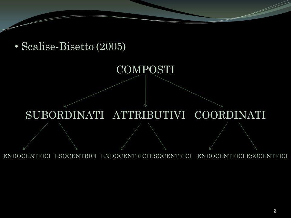 Scalise-Bisetto (2005) COMPOSTI SUBORDINATI ATTRIBUTIVI COORDINATI ENDOCENTRICI ESOCENTRICI ENDOCENTRICI ESOCENTRICI ENDOCENTRICI ESOCENTRICI 3