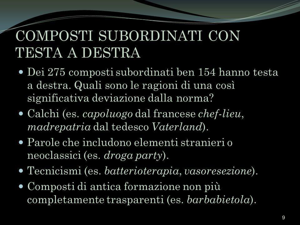 COMPOSTI SUBORDINATI CON TESTA A DESTRA Dei 275 composti subordinati ben 154 hanno testa a destra. Quali sono le ragioni di una così significativa dev