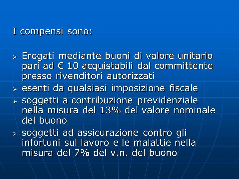 I compensi sono: Erogati mediante buoni di valore unitario pari ad 10 acquistabili dal committente presso rivenditori autorizzati Erogati mediante buo