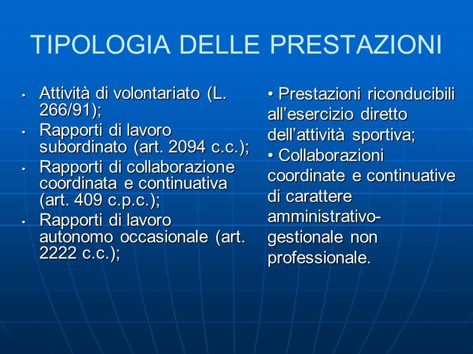 TIPOLOGIA DELLE PRESTAZIONI Attività di volontariato (L. 266/91); Attività di volontariato (L. 266/91); Rapporti di lavoro subordinato (art. 2094 c.c.