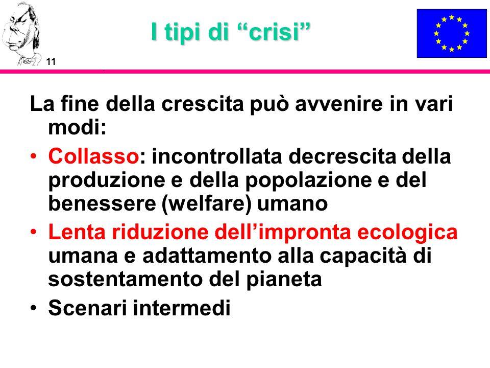 11 I tipi di crisi La fine della crescita può avvenire in vari modi: Collasso: incontrollata decrescita della produzione e della popolazione e del ben