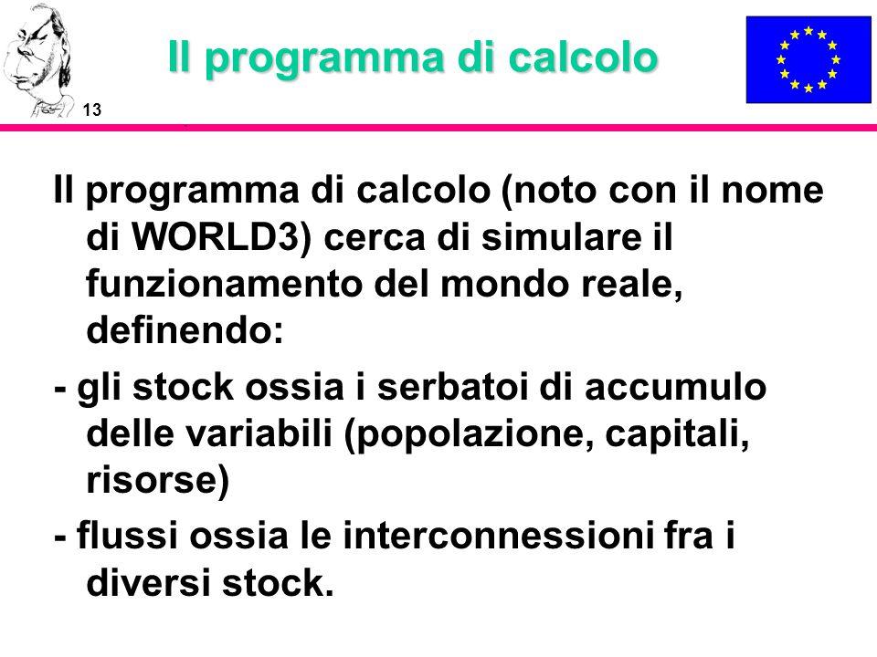 13 Il programma di calcolo Il programma di calcolo (noto con il nome di WORLD3) cerca di simulare il funzionamento del mondo reale, definendo: - gli s