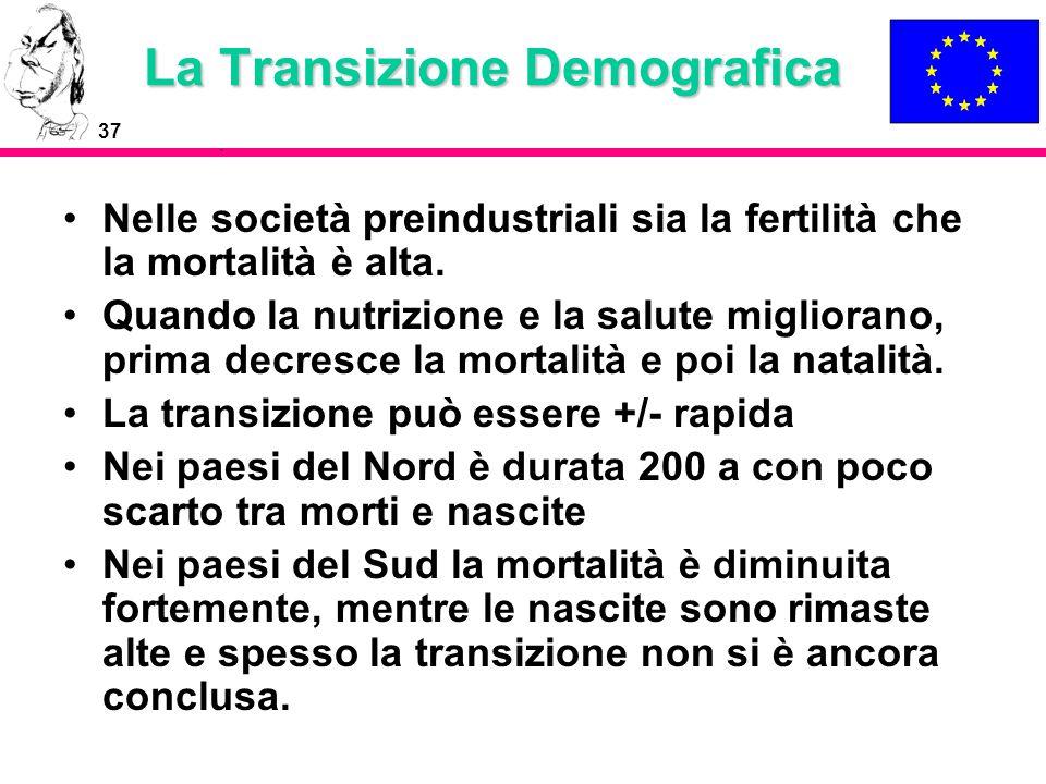 37 La Transizione Demografica Nelle società preindustriali sia la fertilità che la mortalità è alta. Quando la nutrizione e la salute migliorano, prim