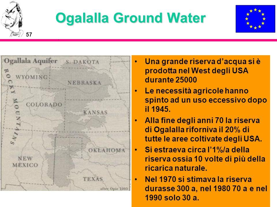 57 Ogalalla Ground Water Una grande riserva dacqua si è prodotta nel West degli USA durante 25000 Le necessità agricole hanno spinto ad un uso eccessi