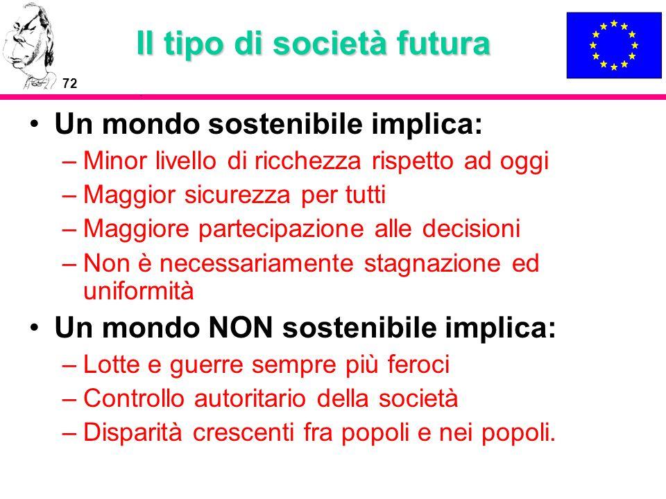 72 Il tipo di società futura Un mondo sostenibile implica: –Minor livello di ricchezza rispetto ad oggi –Maggior sicurezza per tutti –Maggiore parteci