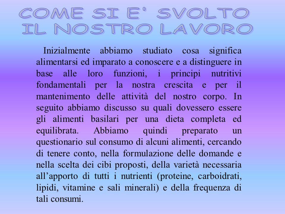 Indagine sulle abitudini alimentari S.M.S.Anna Frank Roma Classe III Sez. H