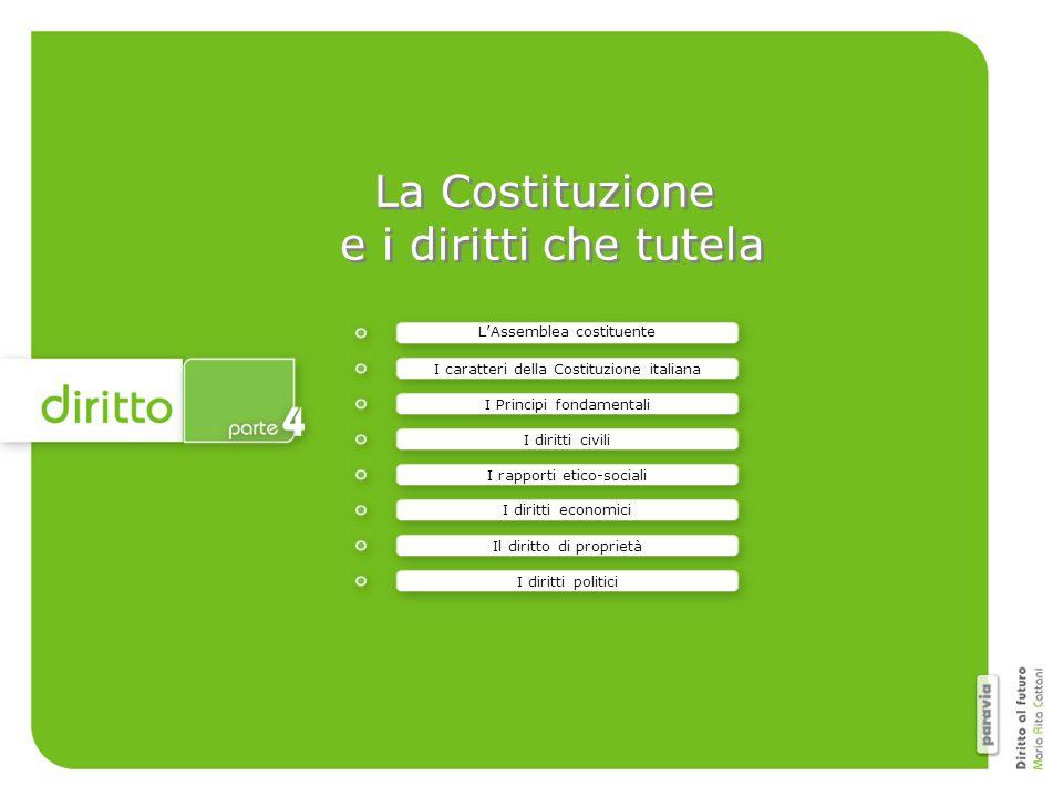 I caratteri della Costituzione italiana I Principi fondamentali I diritti civili Il diritto di proprietà I diritti economici I diritti politici I rapp