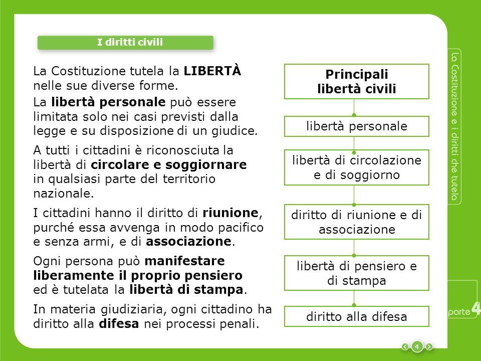 4 I diritti civili La Costituzione tutela la LIBERTÀ nelle sue diverse forme. La libertà personale può essere limitata solo nei casi previsti dalla le