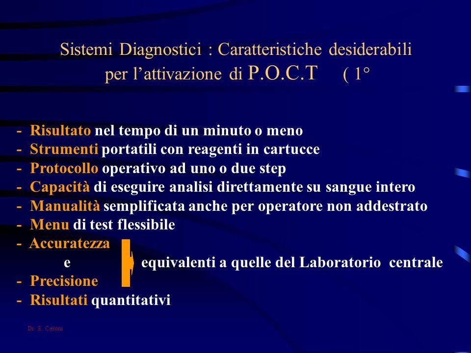 Sistemi Diagnostici : Caratteristiche desiderabili per lattivazione di P.O.C.T ( 1° - Risultato nel tempo di un minuto o meno - Strumenti portatili co