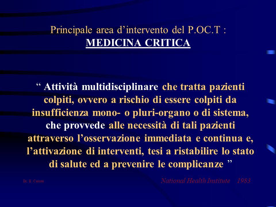 Principale area dintervento del P.OC.T : MEDICINA CRITICA Attività multidisciplinare che tratta pazienti colpiti, ovvero a rischio di essere colpiti d