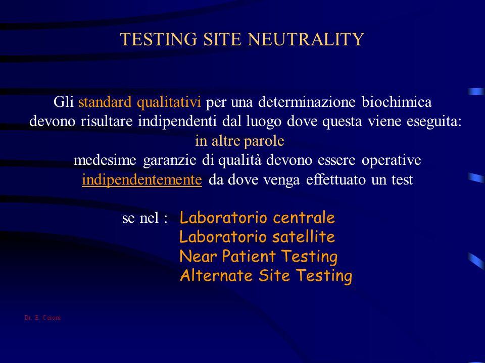 TESTING SITE NEUTRALITY Gli standard qualitativi per una determinazione biochimica devono risultare indipendenti dal luogo dove questa viene eseguita: