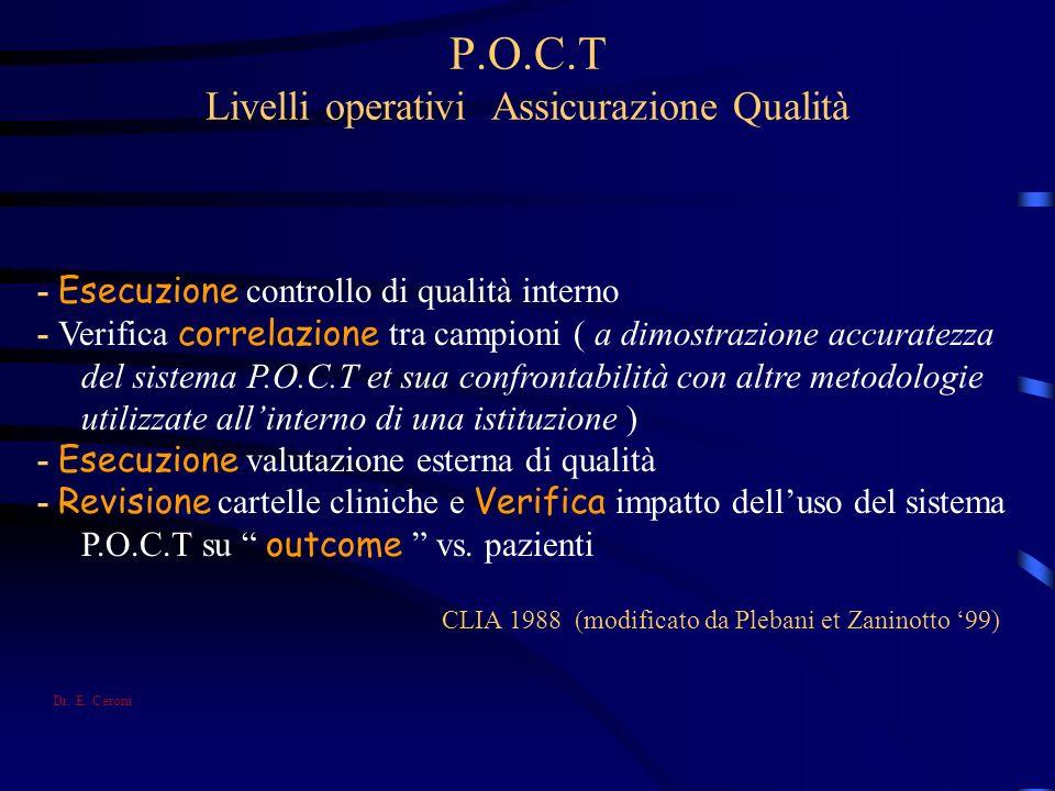 P.O.C.T Livelli operativi Assicurazione Qualità - Esecuzione controllo di qualità interno - Verifica correlazione tra campioni ( a dimostrazione accur
