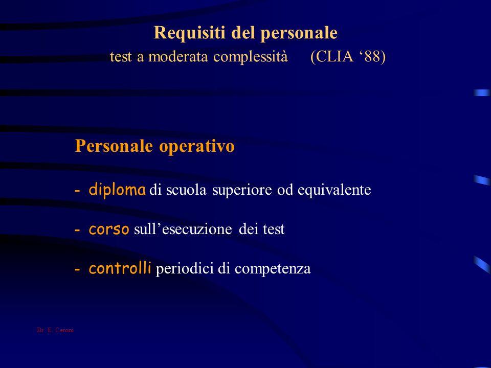 Requisiti del personale test a moderata complessità (CLIA 88) Personale operativo - diploma di scuola superiore od equivalente - corso sullesecuzione