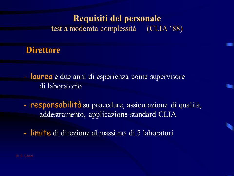 Requisiti del personale test a moderata complessità (CLIA 88) Direttore - laurea e due anni di esperienza come supervisore di laboratorio - responsabi