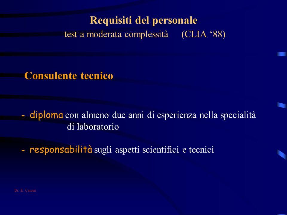 Requisiti del personale test a moderata complessità (CLIA 88) Consulente tecnico - diploma con almeno due anni di esperienza nella specialità di labor