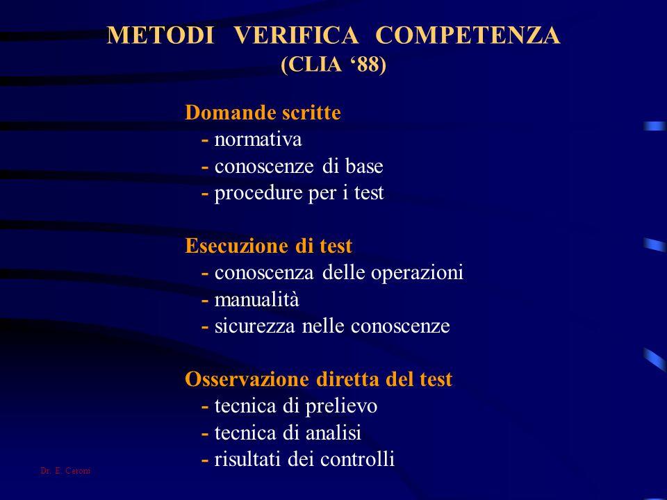 METODI VERIFICA COMPETENZA (CLIA 88) Domande scritte - normativa - conoscenze di base - procedure per i test Esecuzione di test - conoscenza delle ope
