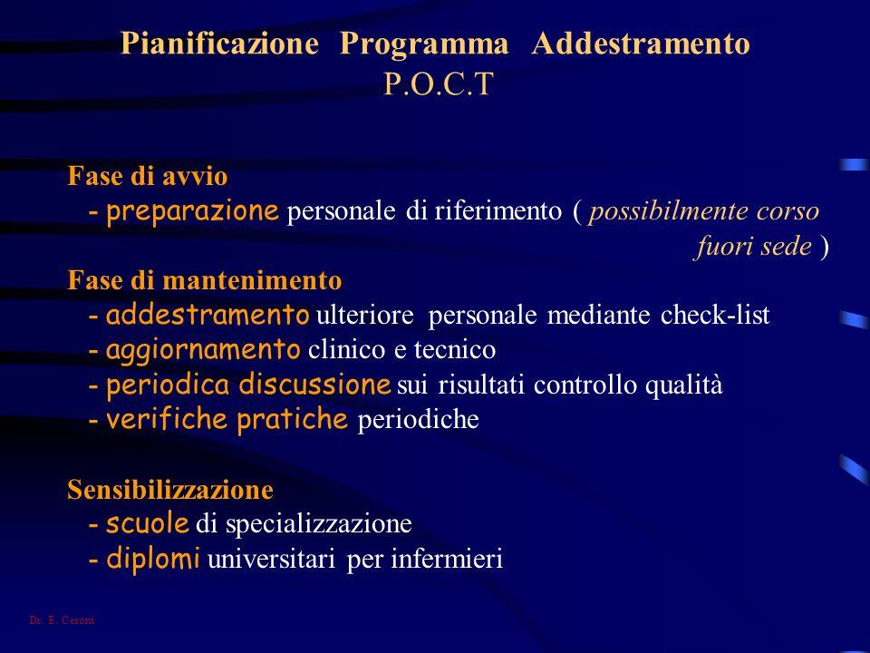 Pianificazione Programma Addestramento P.O.C.T Fase di avvio - preparazione personale di riferimento ( possibilmente corso fuori sede ) Fase di manten