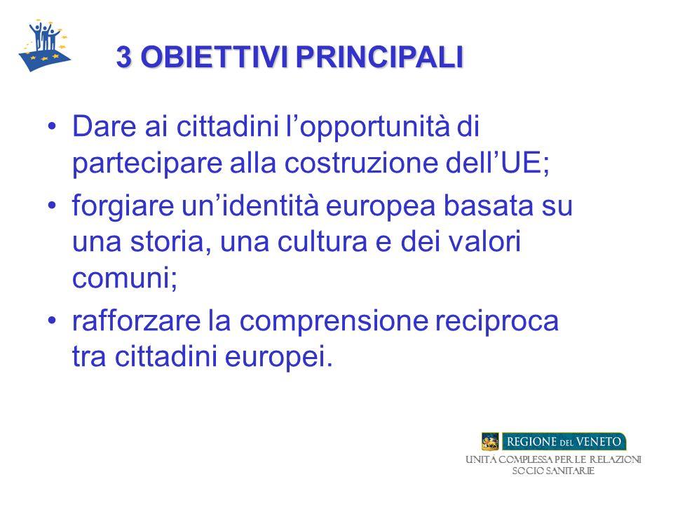 Unità Complessa per le relazioni Socio Sanitarie OBIETTIVI SPECIFICI1/2 a) avvicinare tra loro le persone appartenenti alle comunità locali di tutta Europa, perché possano condividere e scambiare esperienze, opinioni e valori, trarre insegnamento dalla storia e operare per costruire il futuro; b) promuovere le iniziative, i dibattiti e la riflessione in materia di cittadinanza europea e democrazia, valori condivisi, storia e cultura comuni, grazie alla cooperazione all interno delle organizzazioni della società civile a livello europeo;