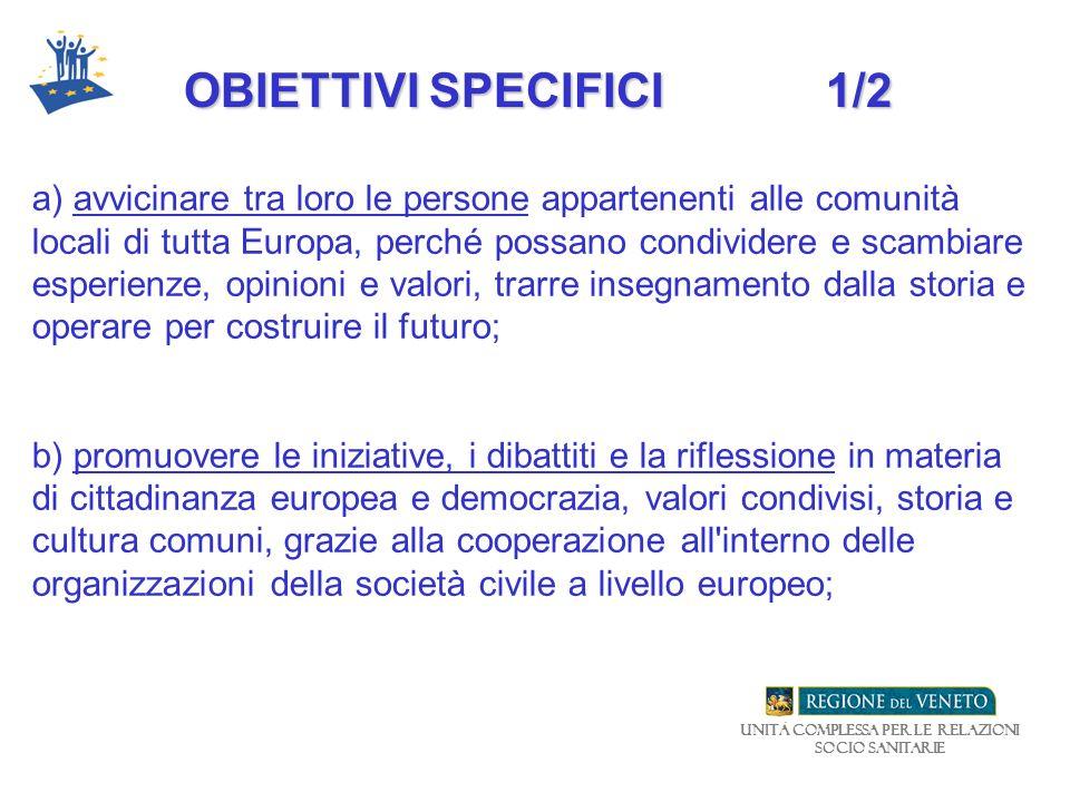 Unità Complessa per le relazioni Socio Sanitarie OBIETTIVI SPECIFICI1/2 a) avvicinare tra loro le persone appartenenti alle comunità locali di tutta E