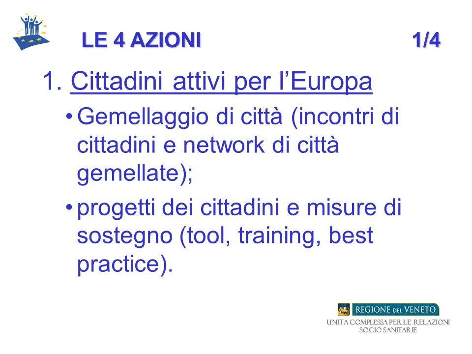Unità Complessa per le relazioni Socio Sanitarie LE 4 AZIONI1/4 1. Cittadini attivi per lEuropa Gemellaggio di città (incontri di cittadini e network