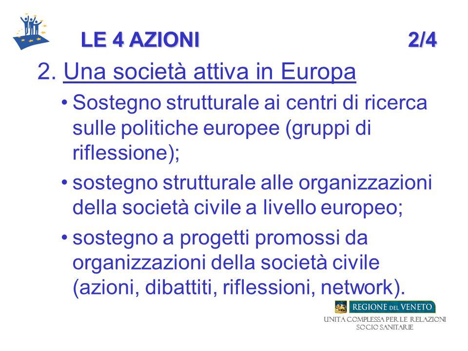 Unità Complessa per le relazioni Socio Sanitarie LE 4 AZIONI2/4 2. Una società attiva in Europa Sostegno strutturale ai centri di ricerca sulle politi