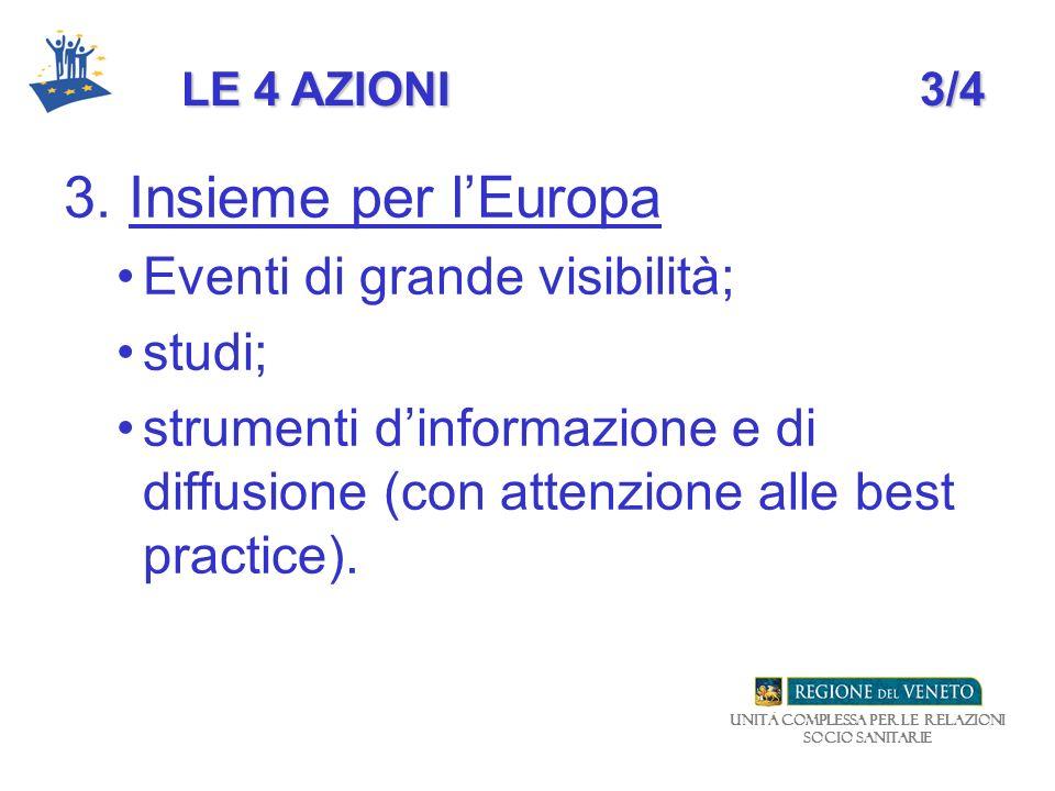 Unità Complessa per le relazioni Socio Sanitarie LE 4 AZIONI3/4 3. Insieme per lEuropa Eventi di grande visibilità; studi; strumenti dinformazione e d