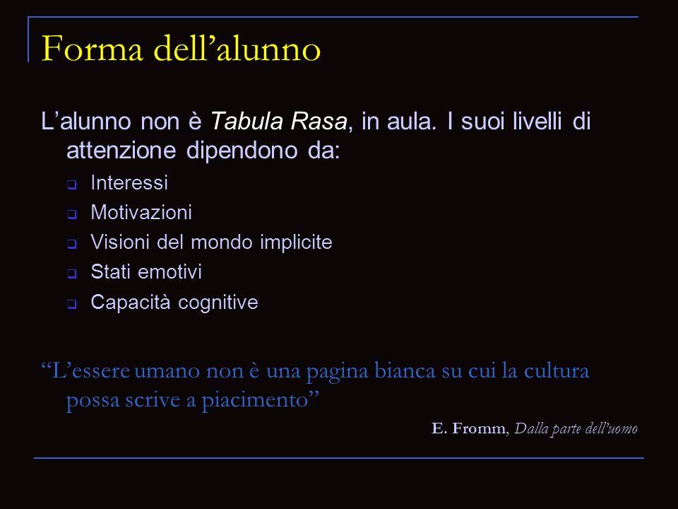 Forma dellalunno Lalunno non è Tabula Rasa, in aula.