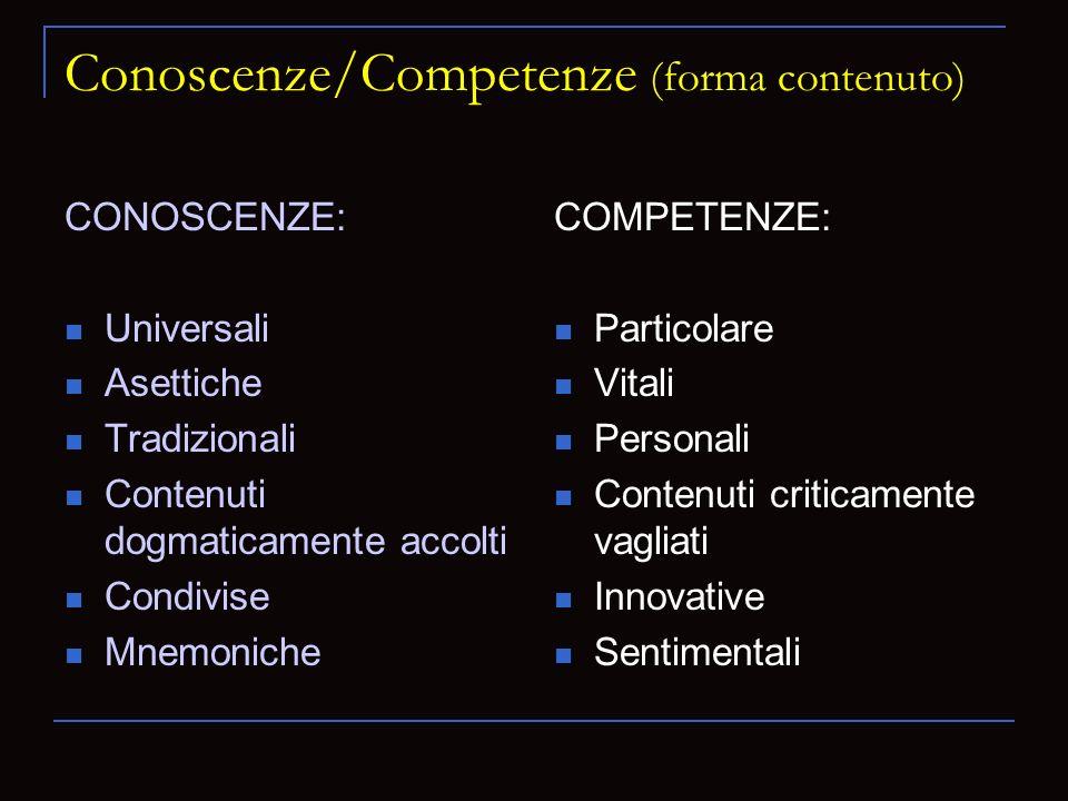 Conoscenze/Competenze (forma contenuto) CONOSCENZE: Universali Asettiche Tradizionali Contenuti dogmaticamente accolti Condivise Mnemoniche COMPETENZE: Particolare Vitali Personali Contenuti criticamente vagliati Innovative Sentimentali