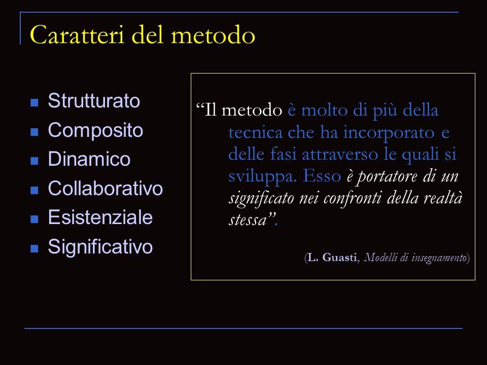 Caratteri del metodo Strutturato Composito Dinamico Collaborativo Esistenziale Significativo Il metodo è molto di più della tecnica che ha incorporato e delle fasi attraverso le quali si sviluppa.
