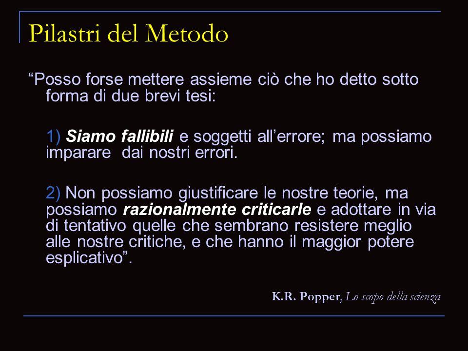 Pilastri del Metodo Posso forse mettere assieme ciò che ho detto sotto forma di due brevi tesi: 1) Siamo fallibili e soggetti allerrore; ma possiamo imparare dai nostri errori.
