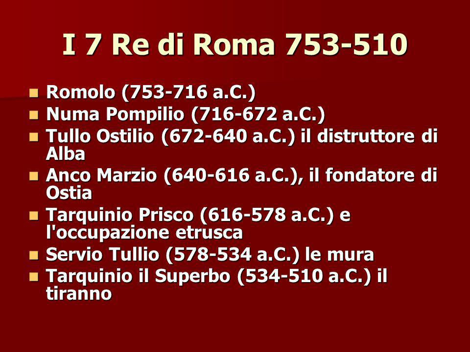 I 7 Re di Roma 753-510 Romolo (753-716 a.C.) Romolo (753-716 a.C.) Numa Pompilio (716-672 a.C.) Numa Pompilio (716-672 a.C.) Tullo Ostilio (672-640 a.C.) il distruttore di Alba Tullo Ostilio (672-640 a.C.) il distruttore di Alba Anco Marzio (640-616 a.C.), il fondatore di Ostia Anco Marzio (640-616 a.C.), il fondatore di Ostia Tarquinio Prisco (616-578 a.C.) e l occupazione etrusca Tarquinio Prisco (616-578 a.C.) e l occupazione etrusca Servio Tullio (578-534 a.C.) le mura Servio Tullio (578-534 a.C.) le mura Tarquinio il Superbo (534-510 a.C.) il tiranno Tarquinio il Superbo (534-510 a.C.) il tiranno