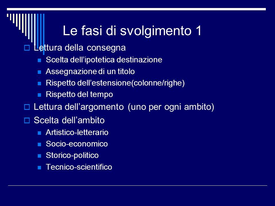 Le fasi di svolgimento 1 Lettura della consegna Scelta dellipotetica destinazione Assegnazione di un titolo Rispetto dellestensione(colonne/righe) Ris