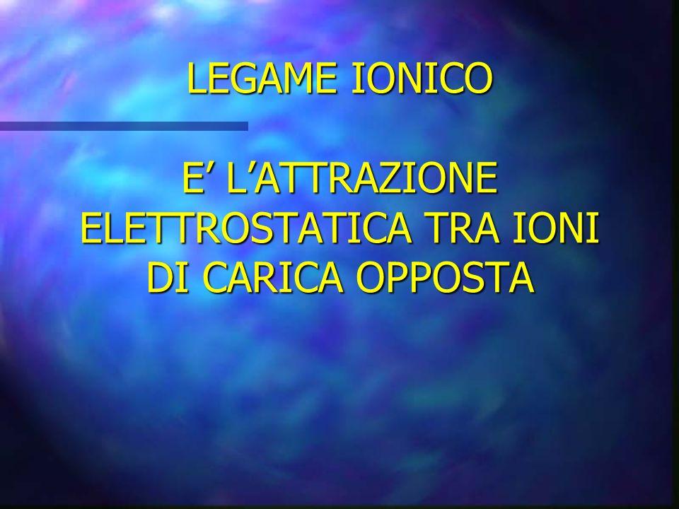 LEGAME IONICO E LATTRAZIONE ELETTROSTATICA TRA IONI DI CARICA OPPOSTA