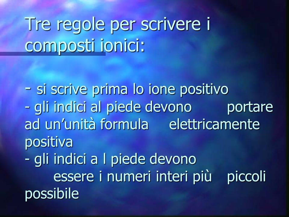 Tre regole per scrivere i composti ionici: - si scrive prima lo ione positivo - gli indici al piede devono portare ad ununità formula elettricamente p