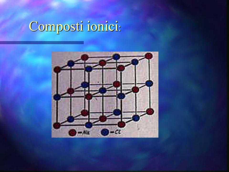 Composti ionici :
