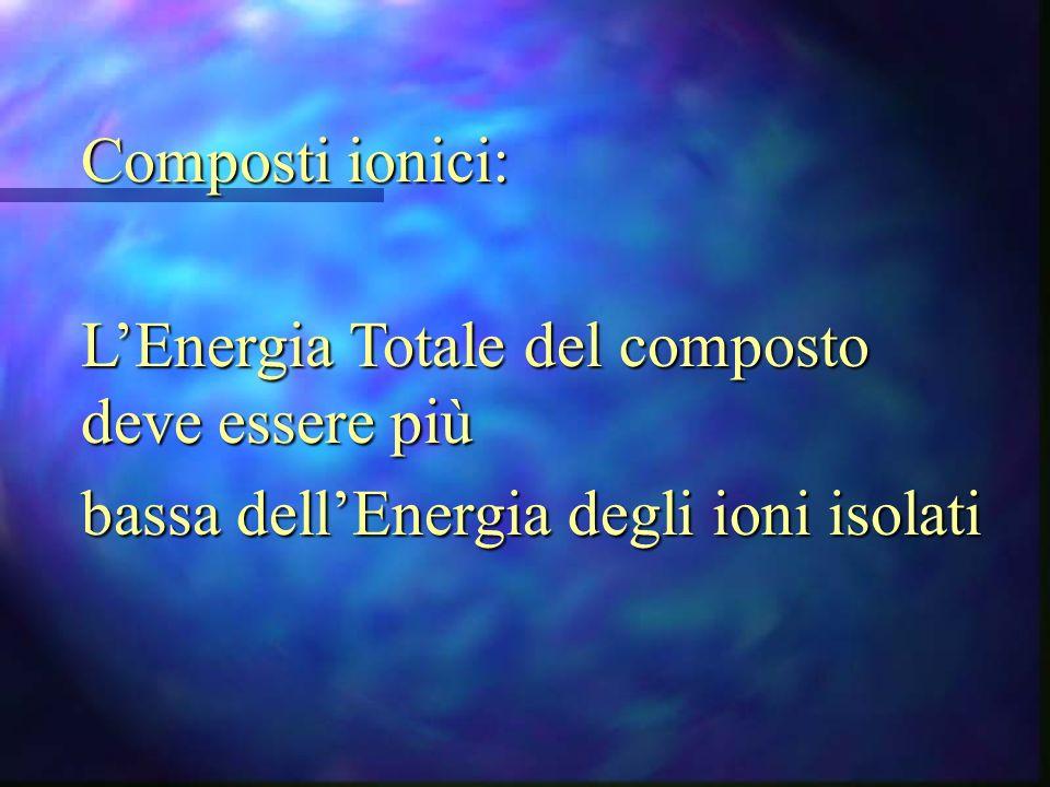 Composti ionici: LEnergia Totale del composto deve essere più bassa dellEnergia degli ioni isolati