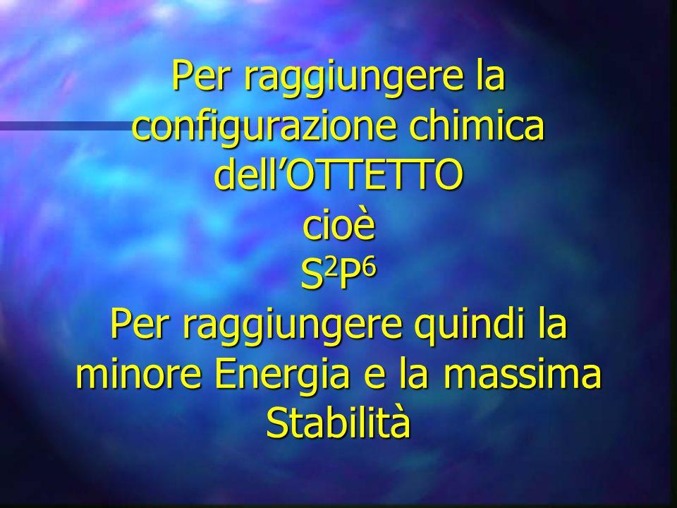 Per raggiungere la configurazione chimica dellOTTETTO cioè S 2 P 6 Per raggiungere quindi la minore Energia e la massima Stabilità