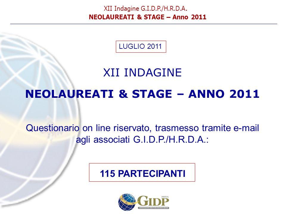 PARTE PRIMA Anagrafica dellAzienda XII Indagine G.I.D.P./H.R.D.A. NEOLAUREATI & STAGE – Anno 2011