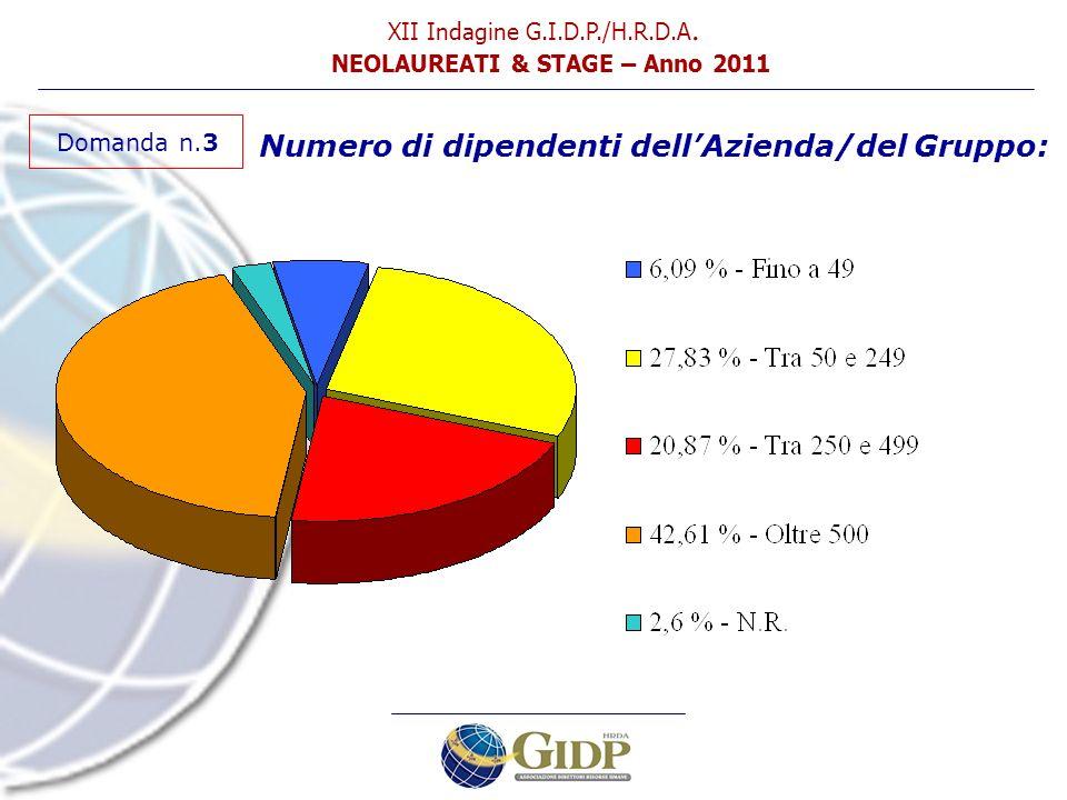 Numero di dipendenti dellAzienda/del Gruppo: Domanda n.3 XII Indagine G.I.D.P./H.R.D.A. NEOLAUREATI & STAGE – Anno 2011